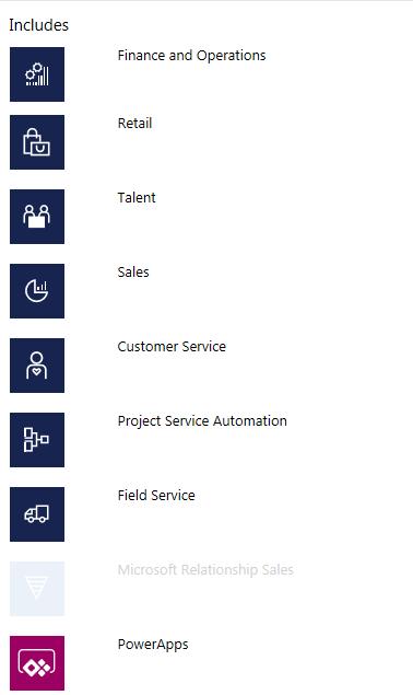 Microsoft Dynamics 365 (Enterprise Edition)- Understanding Pricing