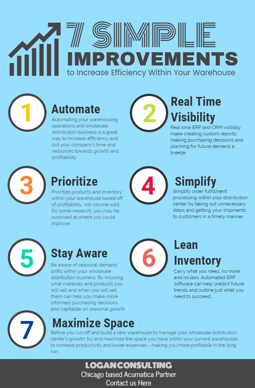 7 Ways to Improve Warehousing Efficiency - Logan Consulting