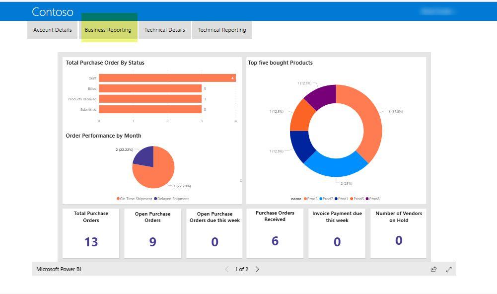 microsoft manufacturing accelerator supplier relationship management dashboard